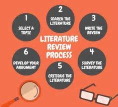 Literature Review In Proposal Writing - Writing a Research